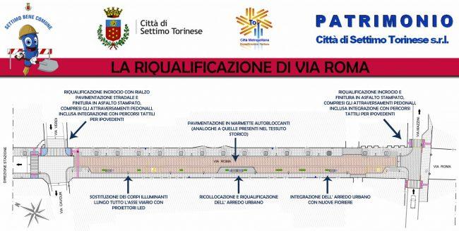 via roma pedonalizzazione pedonale settimo
